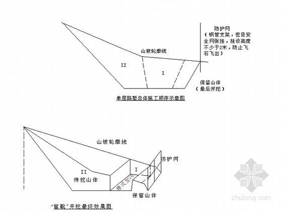 [浙江]某公路工程高边坡施工方案