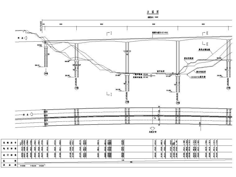 5孔预应力混凝土连续刚构桥施工图设计101张