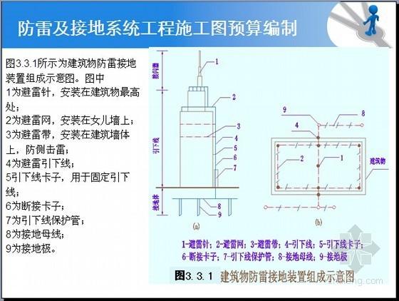 [预算入门]防雷接地工程计量与计价精讲讲义(附计算实例)