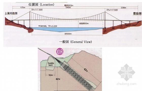 悬索桥结构构造及施工技术详解532页PPT(附施工过程动画)