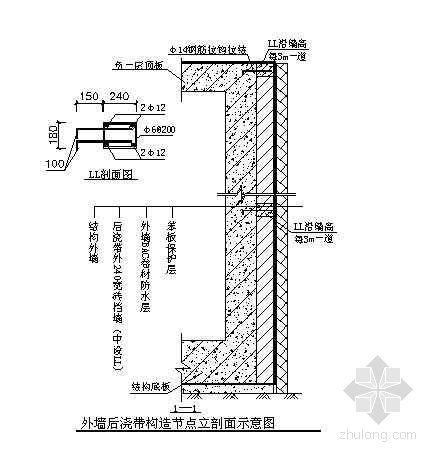 某住宅BAC防水卷材外墙后浇带构造节点立剖面示意图