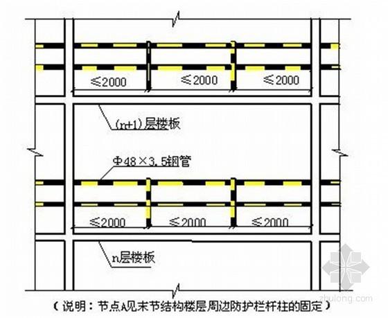 [山东]高层大厦施工安全方案(附图详细)