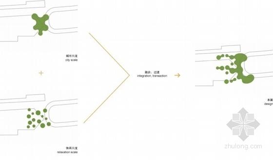文化中心分析图