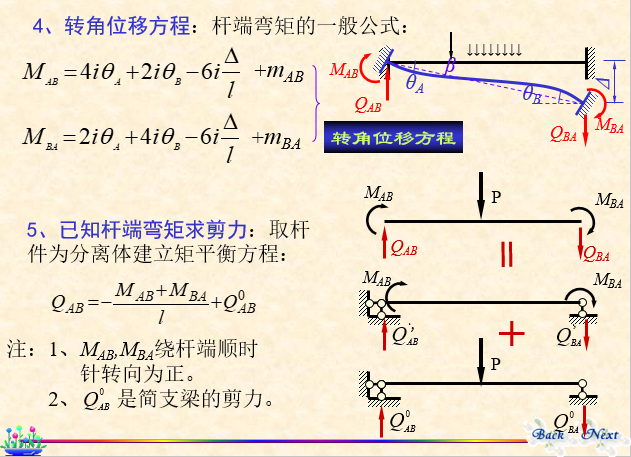 结构力学-位移法_8