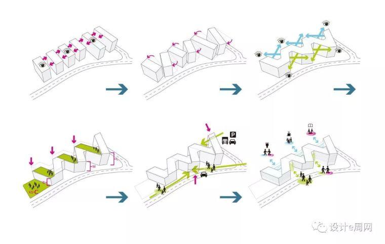 设计概念分析图,做方案没想法的时候看这里!_16