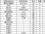 """河北曹妃甸600MWCIGS项目""""四通一平""""工程施工方案"""