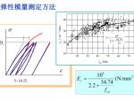 混凝土材料的力学性能PDF课件(153页)