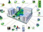 楼宇自控系统设计方案