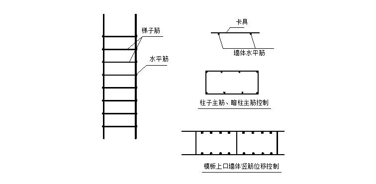 某广播电台业务用楼施工组织设计(200余页,包含图纸,内容丰富)_2