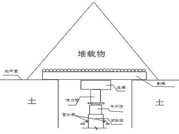 重庆项目桩基试桩检测方案