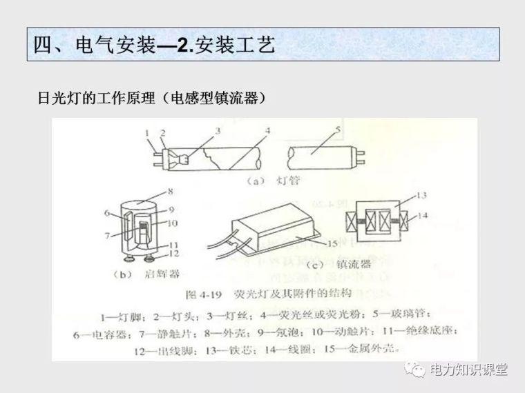 收藏!最详细的电气工程基础教程知识_189
