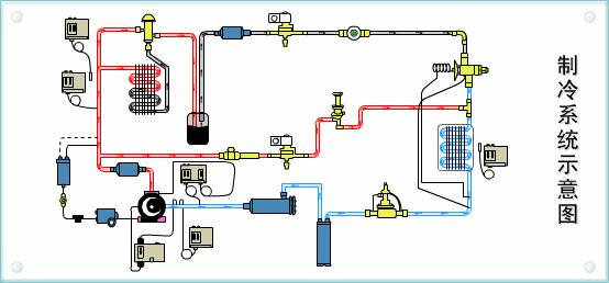 暖通系统动态图_11