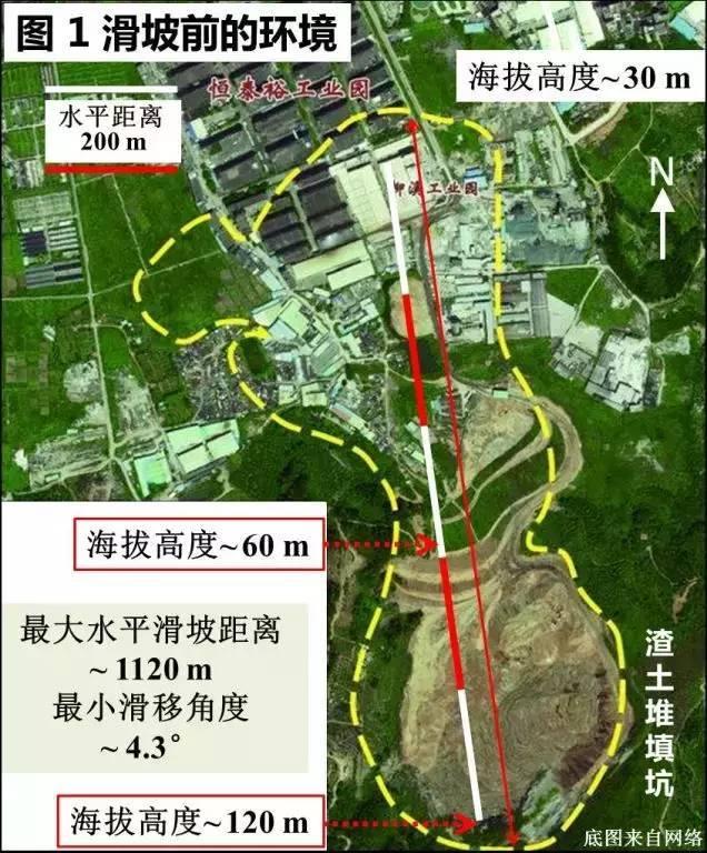 """""""深圳滑坡""""现场初步地质勘察报告(图文完整)"""