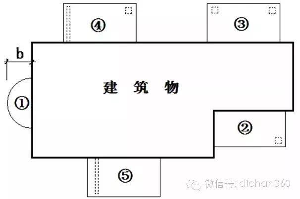 新建筑面积计算规则逐条解读,偷面积必先学!(下)_2