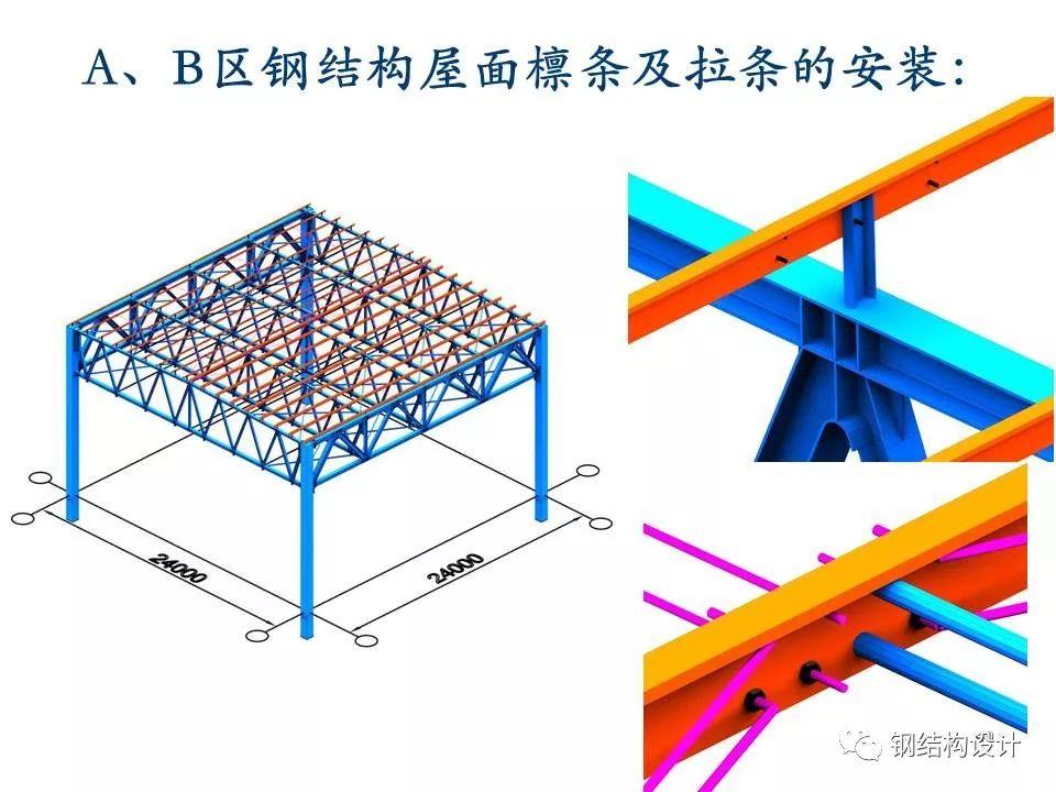 某厂房钢结构制作、安装方案(值得收藏)_40