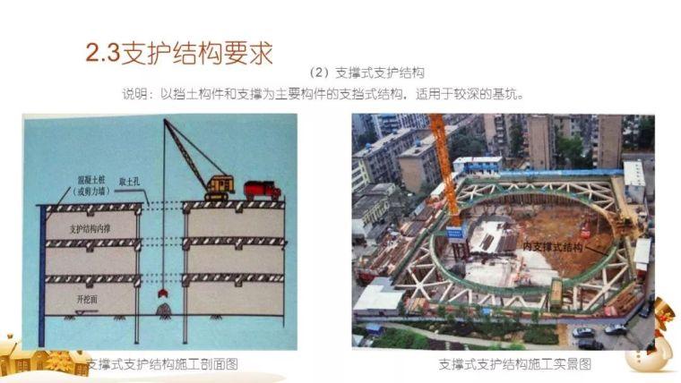 危大工程专题:基坑作业全过程安全检查要点PPT_11