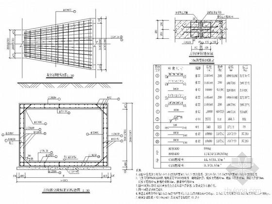 [四川]城市主干路道路改造排水工程施工图设计65张