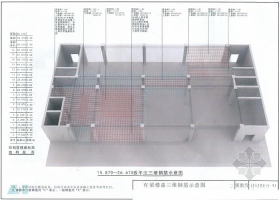 [三维平法]11G101系列三维立体平法结构识图与钢筋算量高清图解教程(附图丰富274页)-梁楼盖三维钢筋示意图