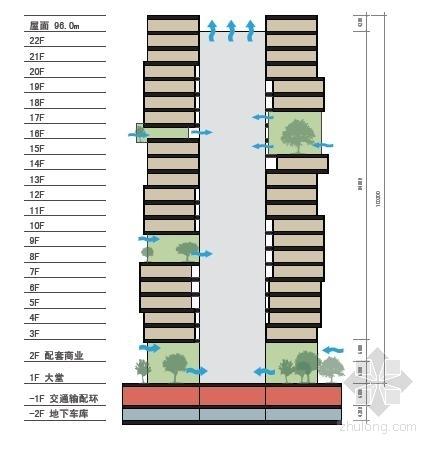 [厦门]超高层立体绿化复合功能城市综合体建筑设计方案文本-超高层立体绿化复合功能城市综合体建筑剖面图