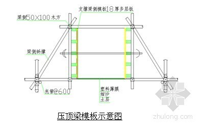 [江苏]某工程深基坑专项施工方案(底深5.05m,土钉墙))