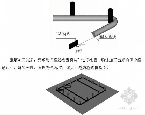 [四川]主体结构质量控制措施(钢筋 混凝土 模板)