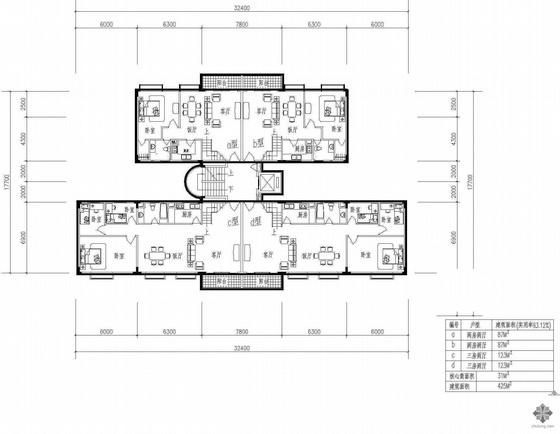 塔式高层一梯四户户型图(87/87/123/123)