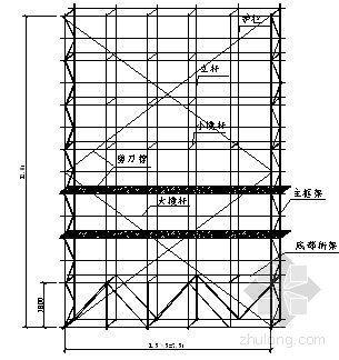 某高层剪力墙结构工程YF附着升降脚手架施工方案