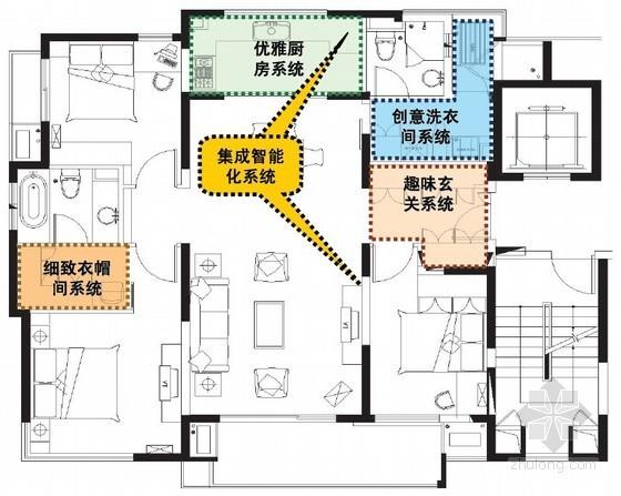 某地产上海公司精装修要点总结