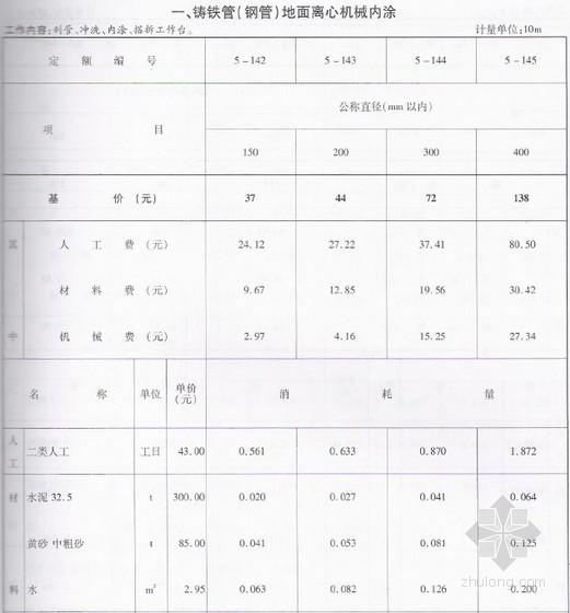 [浙江]2010版市政工程预算定额(第5-6册)