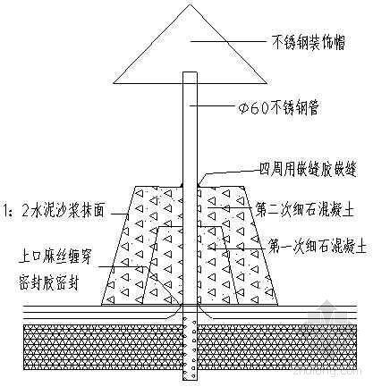 张家口某污水处理厂装饰阶段创鲁班奖质量策划方案