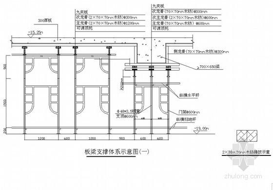 [广州]超高层办公楼地下室门式钢管脚手架施工方案