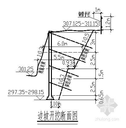 居住小区边坡工程专项施工方案(重力式挡土墙)