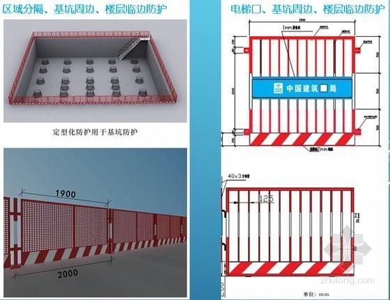 中建施工现场安全防护标准化图册2014版修订内容宣贯讲义