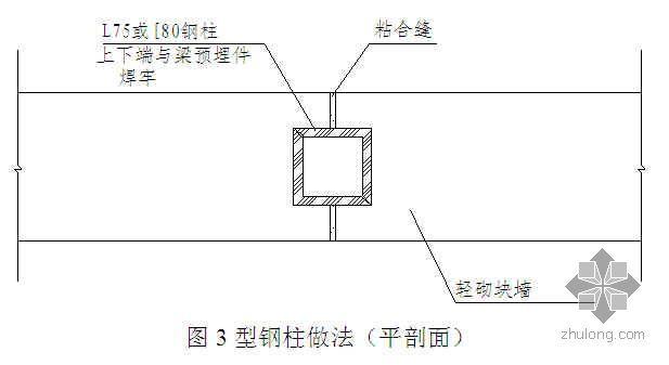 轻质砂蒸压加气混凝土砌块填充墙施工工法(粘合法)