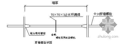 北京某高层酒店地下模板施工方案(鲁班奖 计算书)