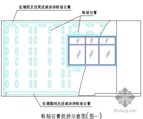 上海某高层商住楼节能保温施工方案
