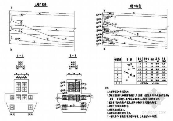 互通主线高架桥桥墩盖梁钢束布置节点详图设计