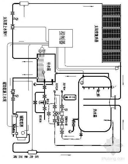 太阳能系统原理图
