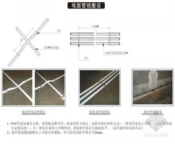 建筑工程装饰装修分项工程施工做法汇编(65页 附图)