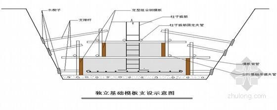 [黑龙江]大学宿舍施工组织设计(框架结构 投标文件)