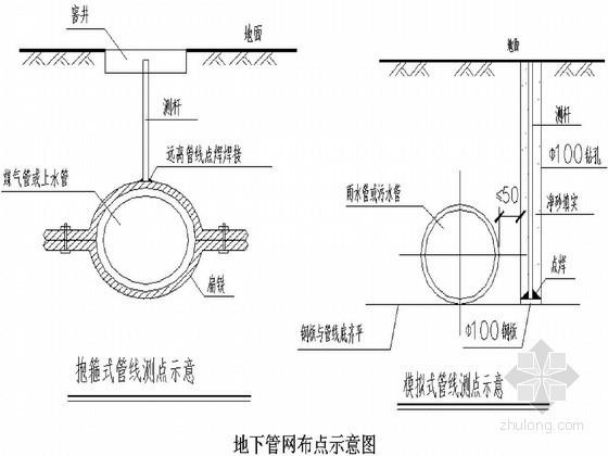[西安]地铁工程施工监测方案(中铁建)