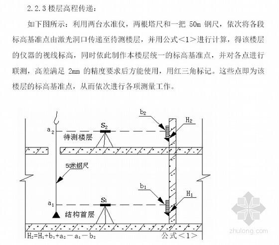 [浙江]办公楼工程新技术应用示范工程评审资料