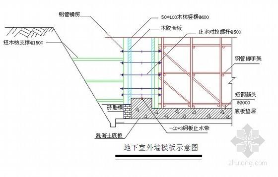 上海某大学图书馆工程施工组织设计