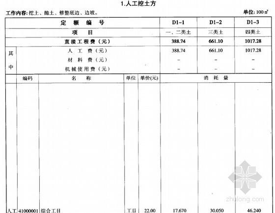 [贵州]2004版市政工程计价定额(通用项目 246页)