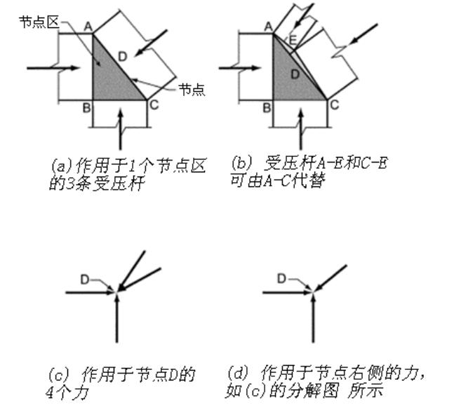 ACI-318R-08混凝土结构设计规范(中文版)_6
