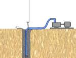 井点管的埋设施工动画演示