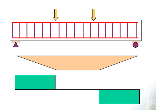 钢筋混凝土受弯构件的正截面承载力计算(PPT,192页)