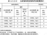 混凝土结构抗震构造措施(PPT,45页)