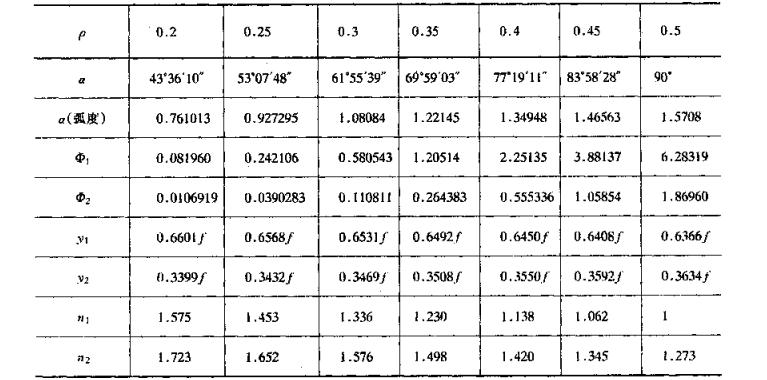建筑结构静力计算手册(第二版)_6