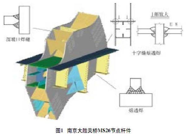 桥梁钢结构焊接自动化技术的应用